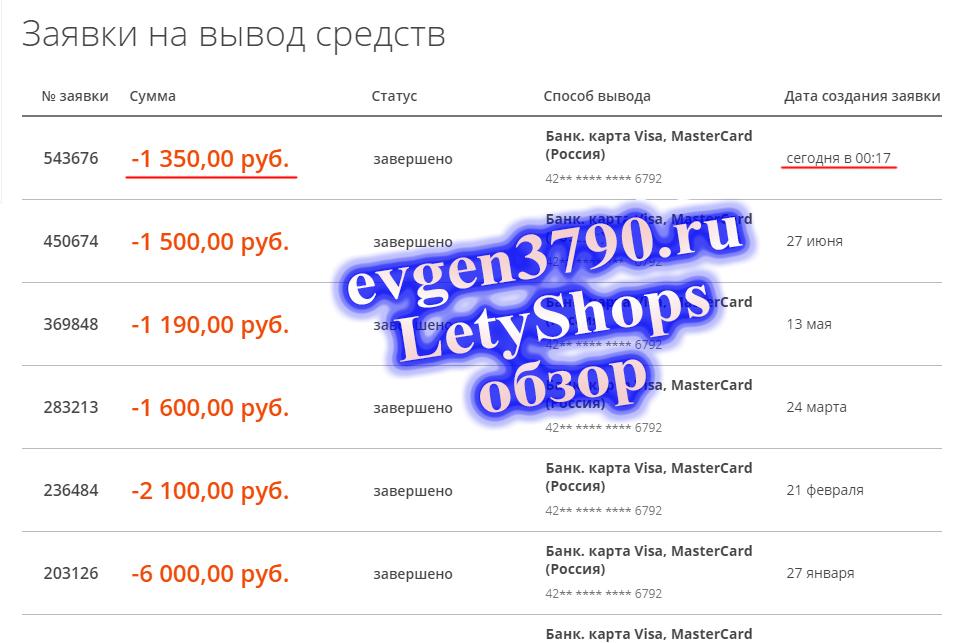LetyShops выплата кэшбэк сервис