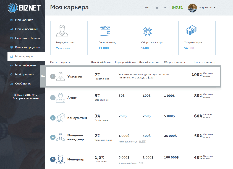 кабина biznet.pw 260917 evgen3790.ru