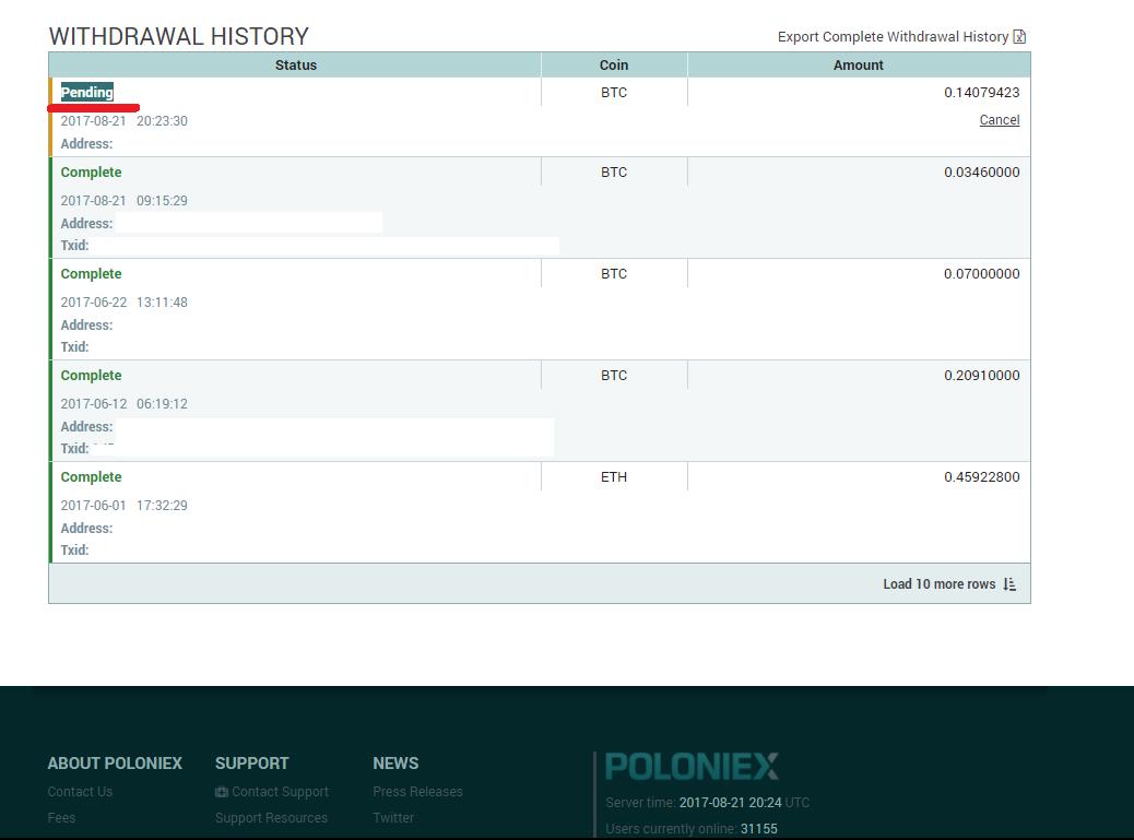 Вывод средств Poloniex